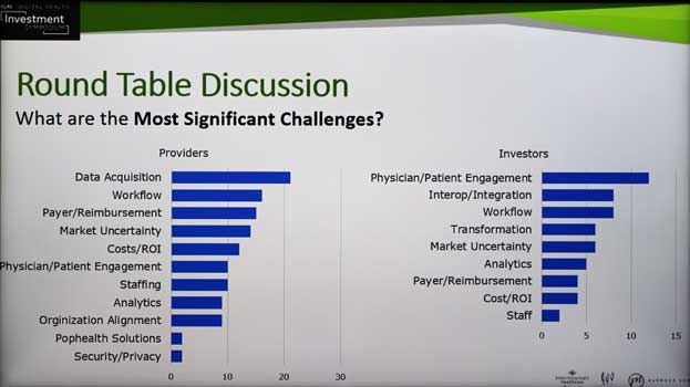 What are the most significant challenges you face in healthcare chart