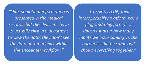 Quotes about bringing outside data into clinitian's workflows