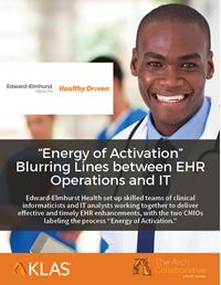 """Energy of Activation"" Blurring Lines between EHR Operations and IT"