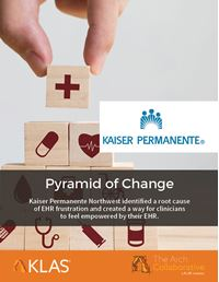 Pyramid of Change