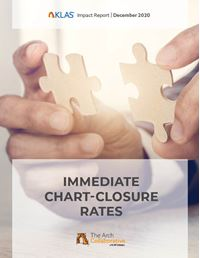 Immediate Chart-Closure Rates