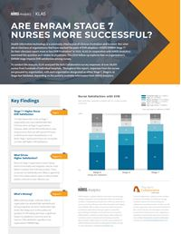 Are EMRAM Stage 7 Nurses More Successful?