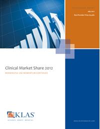 Clinical Market Share 2012
