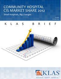 Community Hospital CIS Market Share 2012
