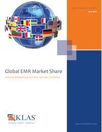 Global EMR Market Share 2014