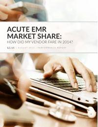 Acute EMR Market Share