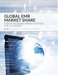 Global EMR Market Share