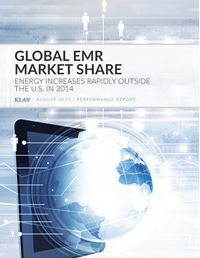 Global EMR Market Share