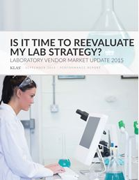 Is it Time to Reevaluate My Lab Strategy?