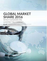 Global Market Share 2016