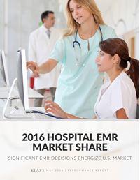 2016 Hospital EMR Market Share
