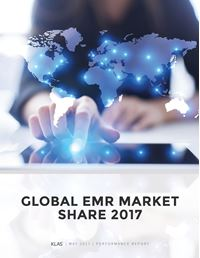 Global EMR Market Share 2017