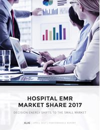 US Hospital EMR Market Share 2017