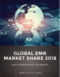 Global (Non-US) EMR Market Share 2018