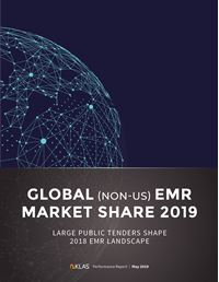 Global (Non-US) EMR Market Share 2019