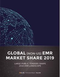 Global (Non-US) EMR Market Share 2019