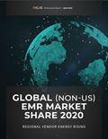Global (non-US) EMR Market Share 2020: Regional Vendor Energy Rising