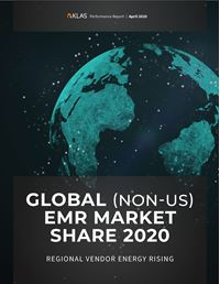 Global (non-US) EMR Market Share 2020