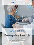 Enterprise Health: Emerging Technology Spotlight 2021