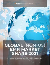 Global (Non-US) EMR Market Share 2021