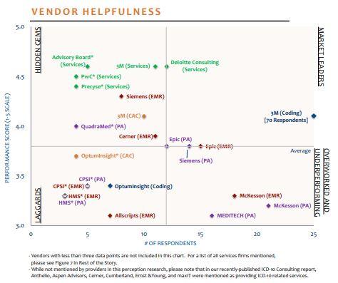 vendor helpfulness