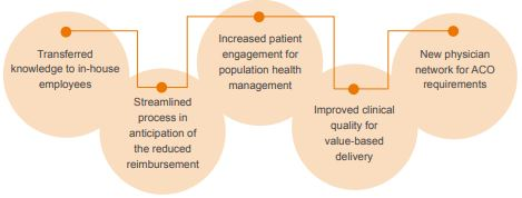 how is accenture helping others prepare for healthcare reform