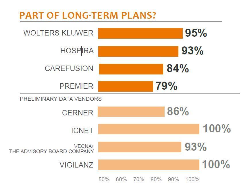 part of long term plans