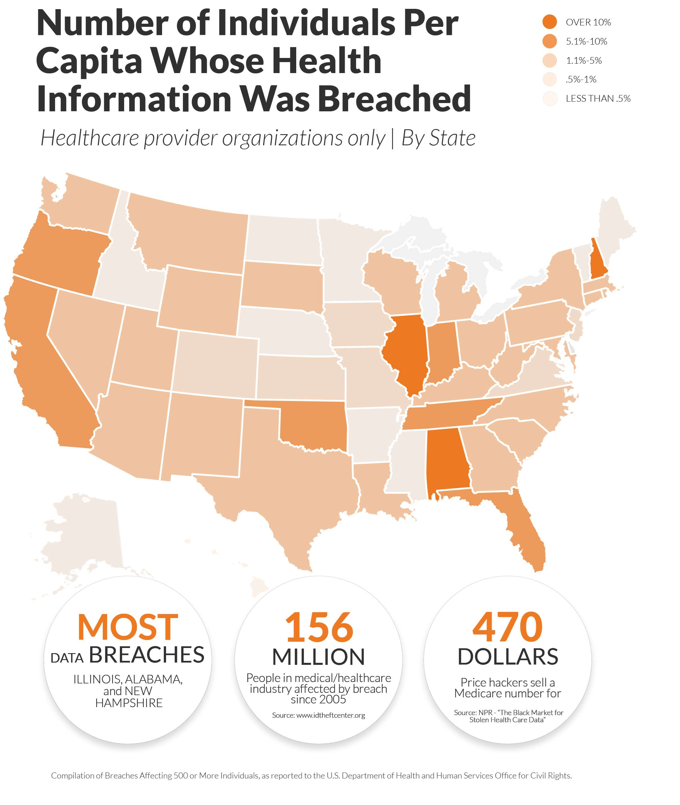 number of individuals per capita whose health information was breached