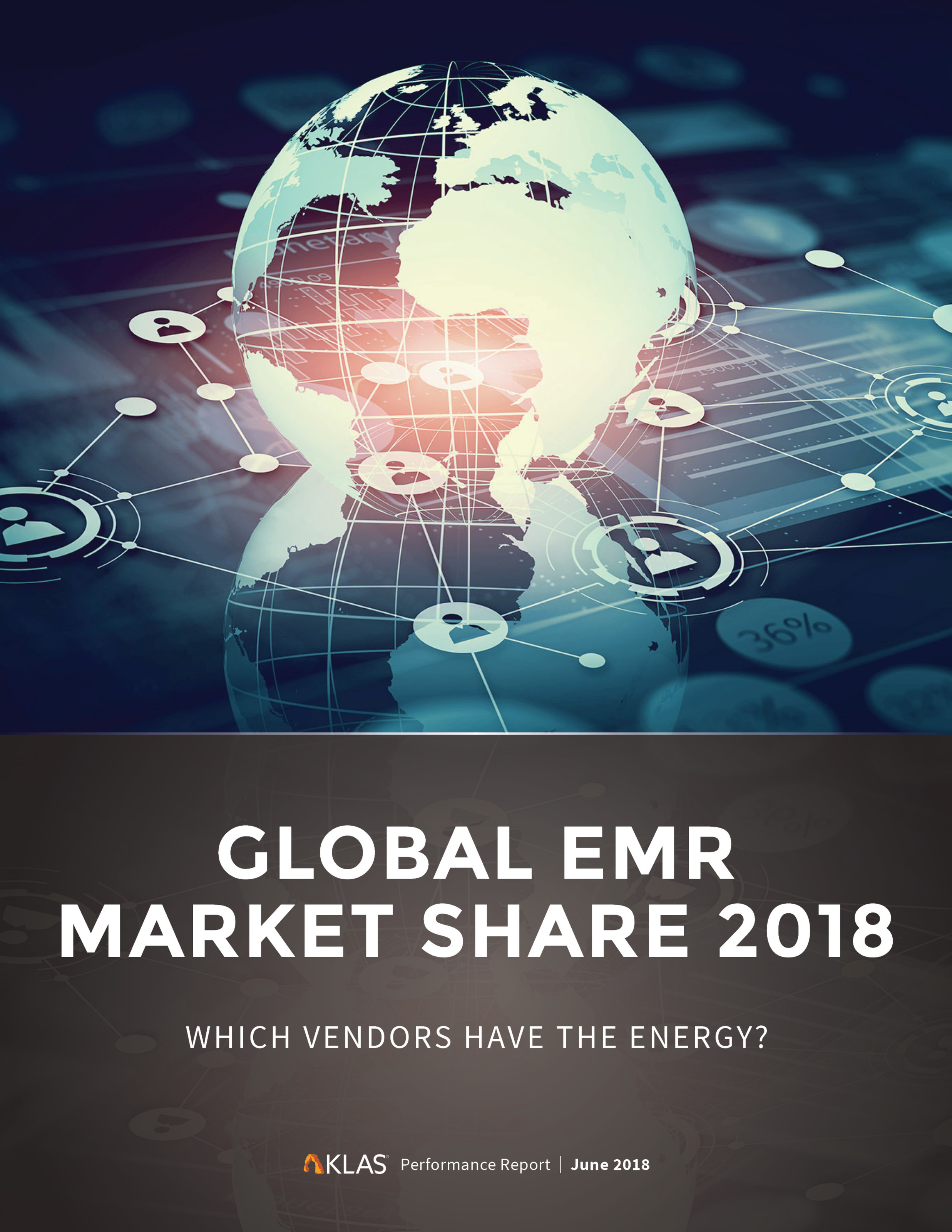 Global EMR Market Share 2018