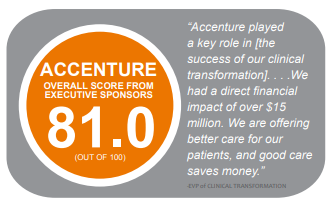 accenture overall score from executive sponsors