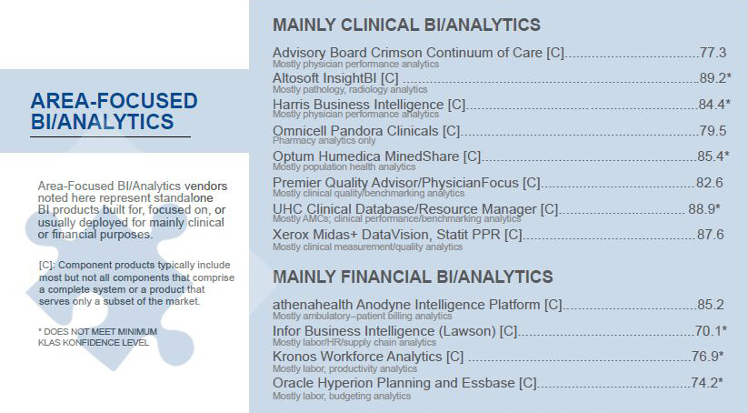 area focused bi analytics