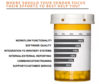 where should your vendor focus their efforts to best help you