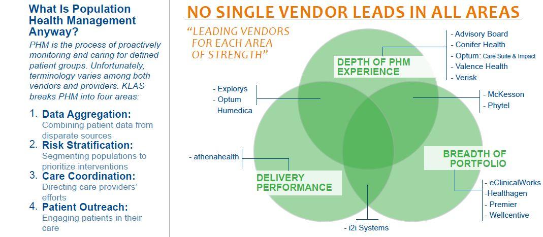 no single vendor leads in all areas