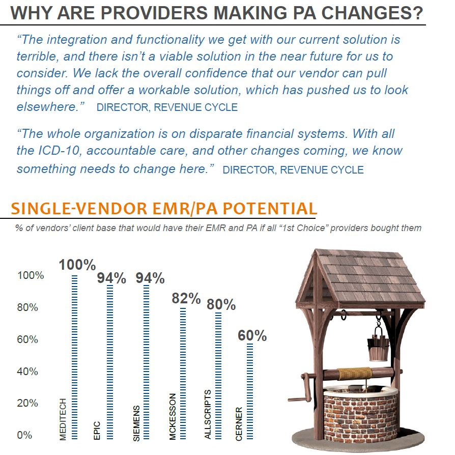 why are providers making pa changes