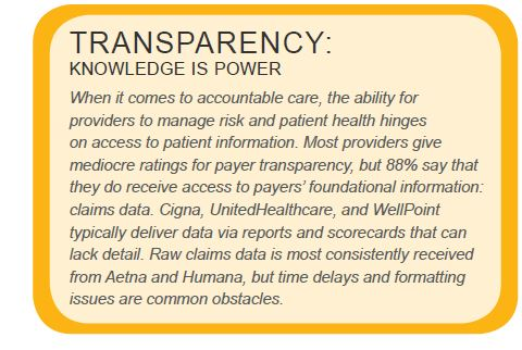 transparency knowledge is power