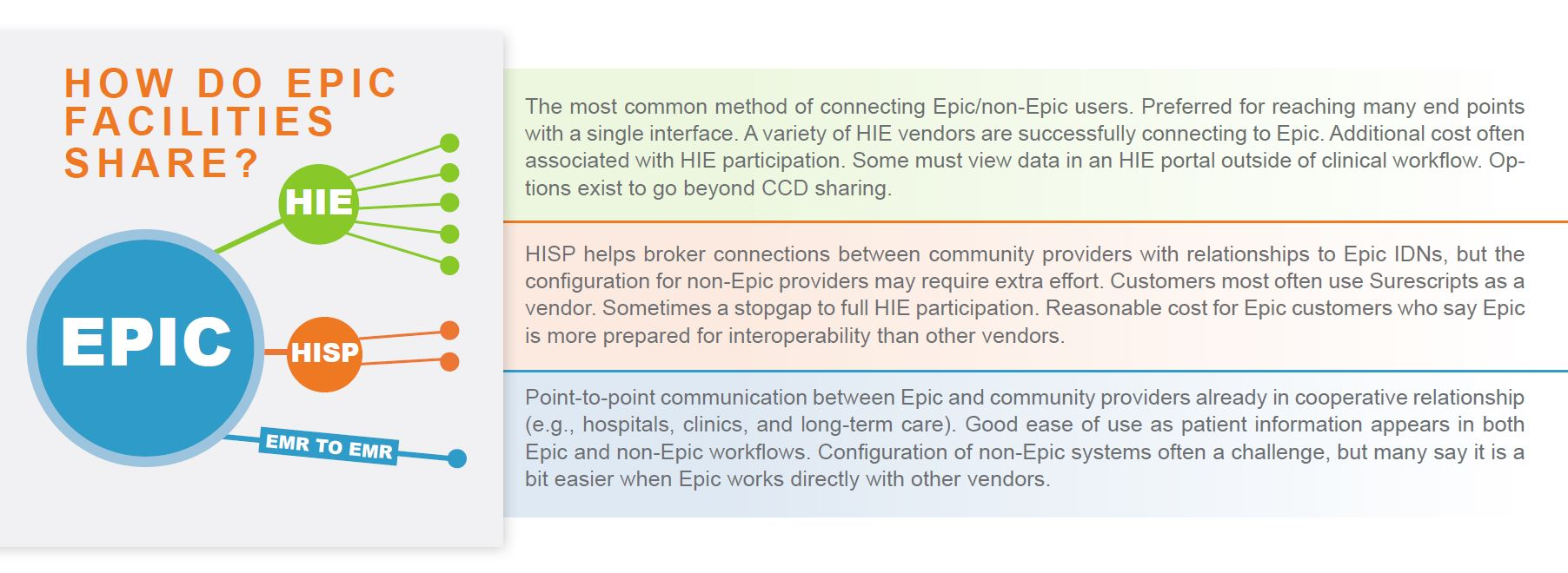 how do epic facilities share