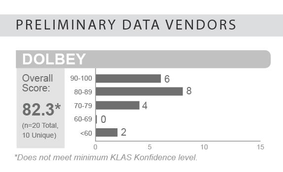 dolbey preliminary data vendors