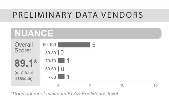 nuance preliminary data vendors