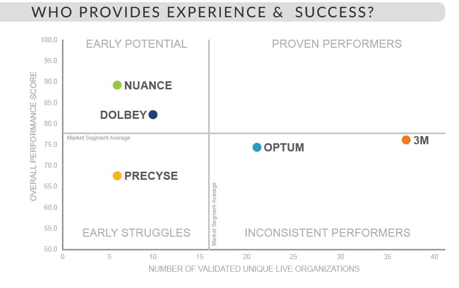 who provides experience and success