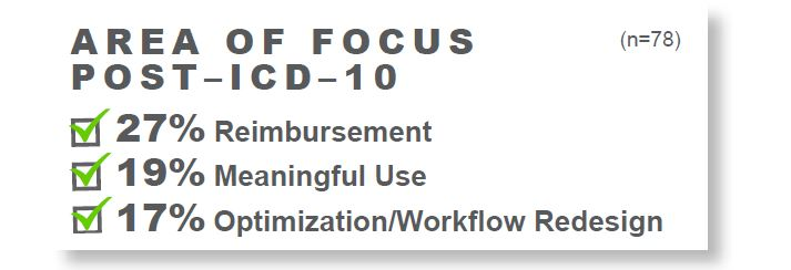 area of focus post icd 10