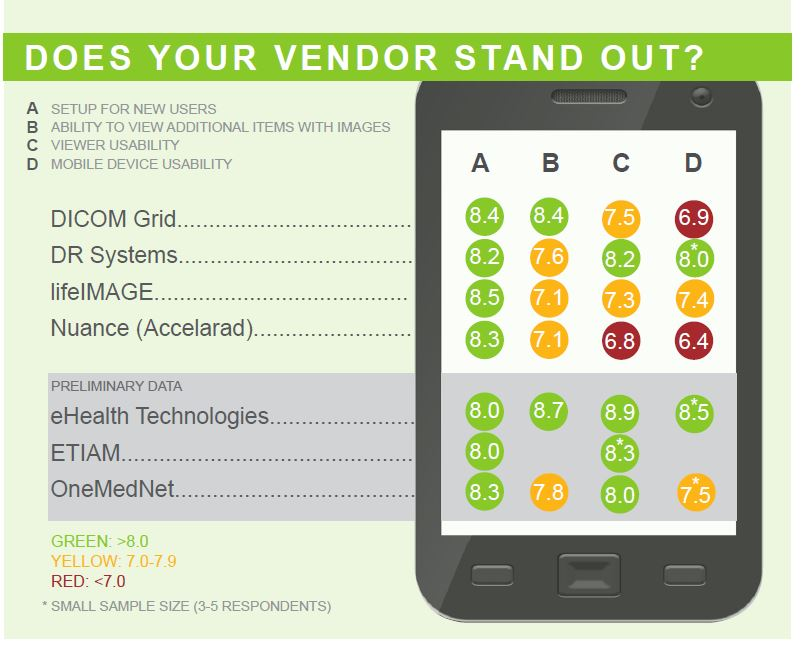 does your vendor stand out