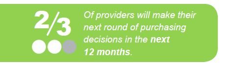 two thirds of providers will decide in the next 12 months