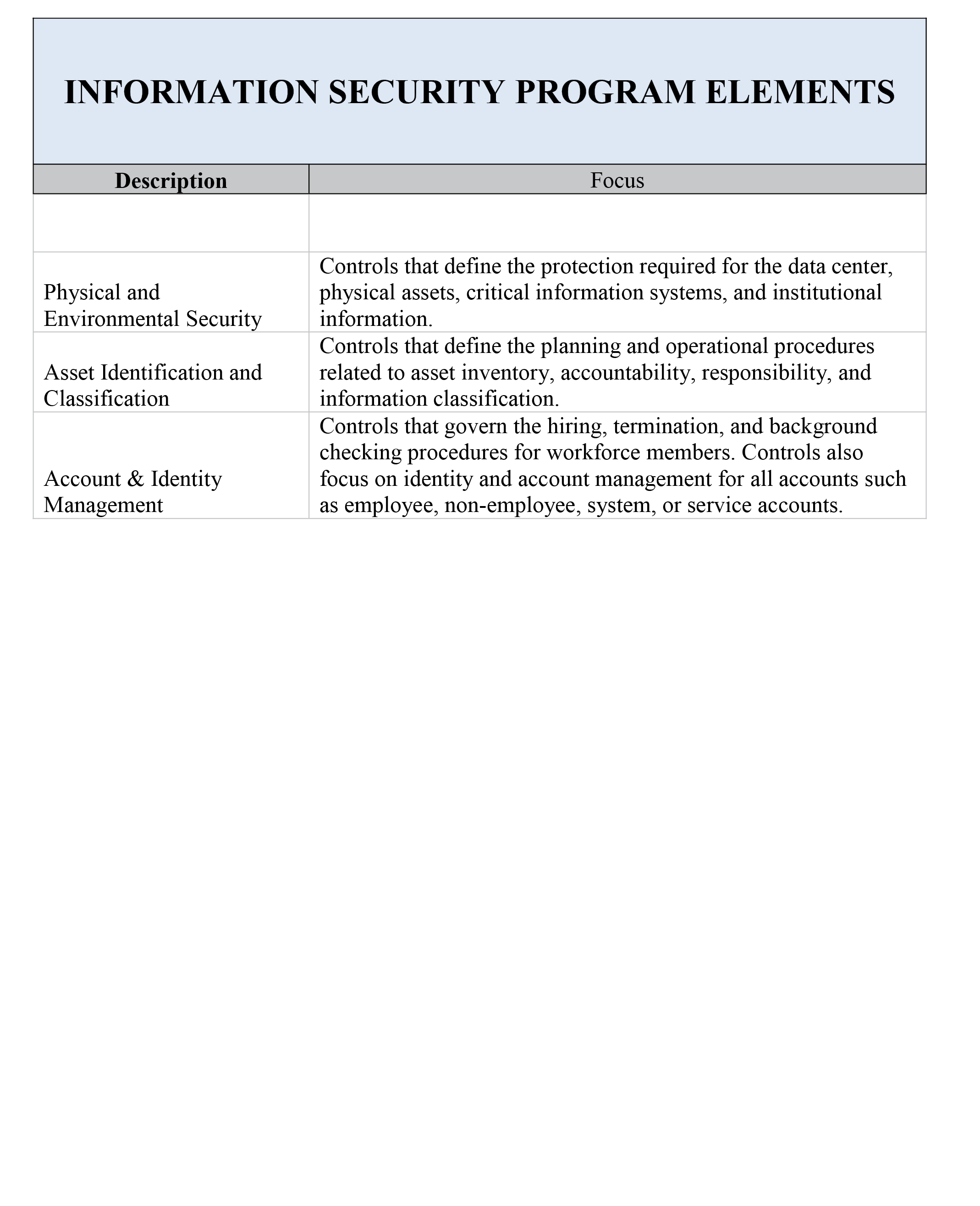 information security program elements page two