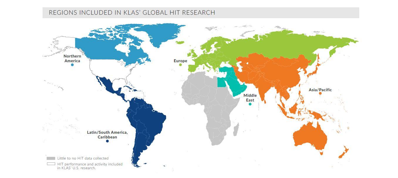 regions included in klas global hit research