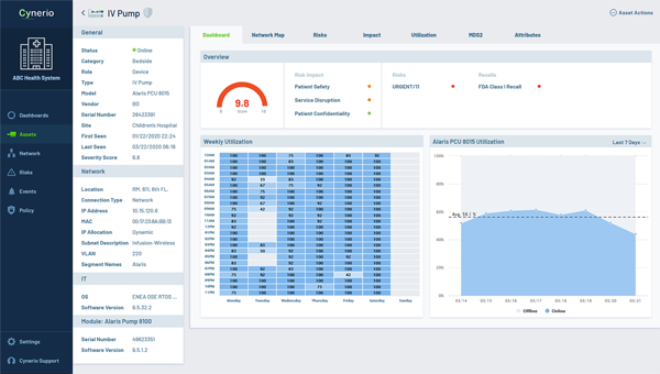 cynerio medical first iot platform dashboard