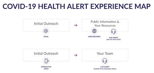 revel awareness prevention programs health alert experiance map